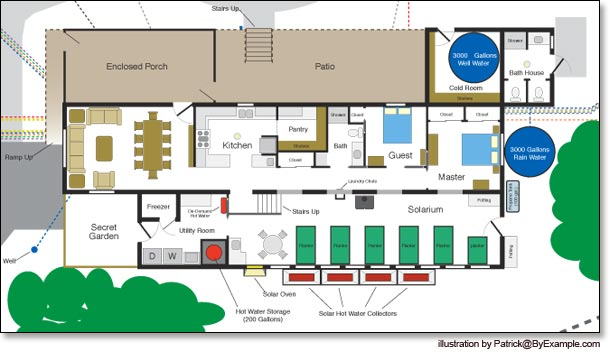 House Plans And Home Designs Free » Blog Archive » Solar Homes Plans