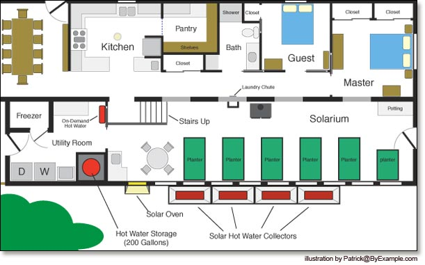 Plan for passive solar home and garden version 1 for Greenhouse floor plan