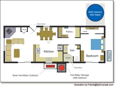 houseplans_1 free building plans home design photo on free home building plans - Home Building Plans