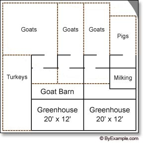 Map Of Our Sustainable Homestead Byexample Com