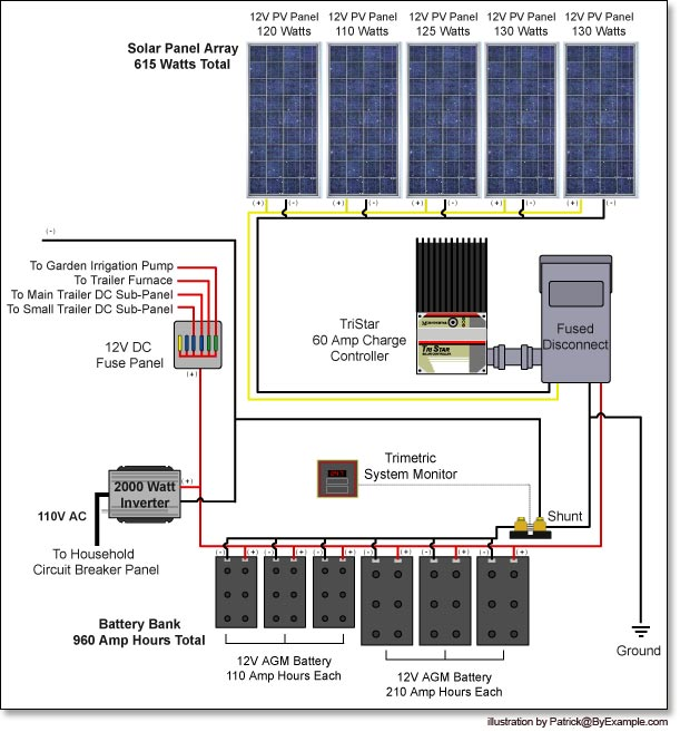 this version of our solar power system includes five solar
