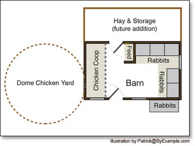 Floor Plans for Our Passive Solar Barn ByExamplecom